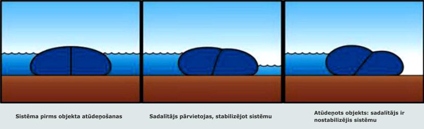 Hydroseal_veetokketamm_01